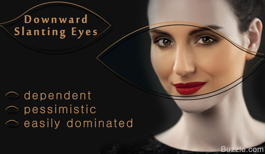 personality, Eyes are Mirror of your Personality: What does your eye shape say?